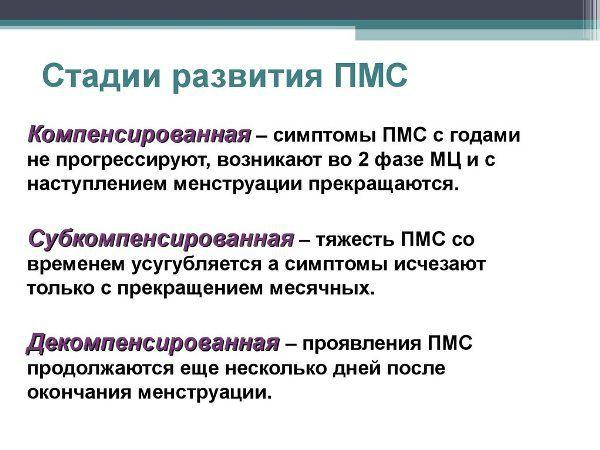 Стадии ПМС