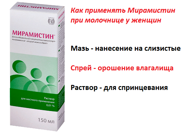 Как применять Мирамистин при молочнице у женщин