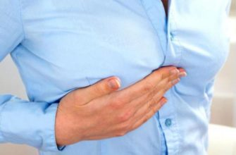 Таблетки от мастопатии