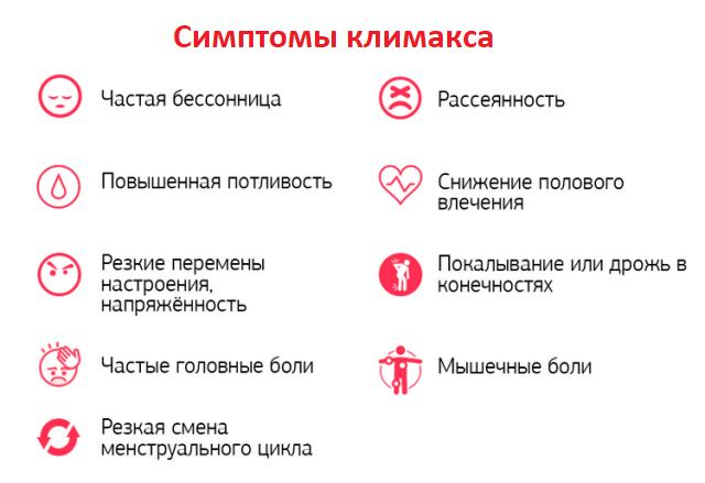 Симптомы климакса