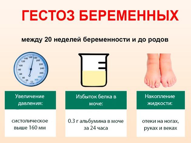 Симптомы гестоза беременных