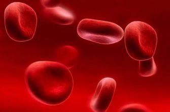 Кровотечение после месячных