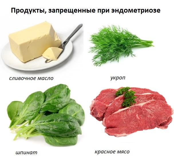 Продукты, запрещенные при эндометриозе