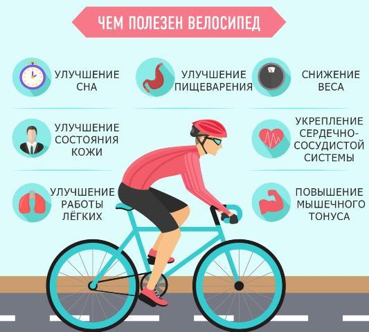 Катание на велосипеде при климаксе