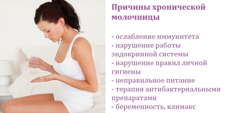 Причины хронической молочницы