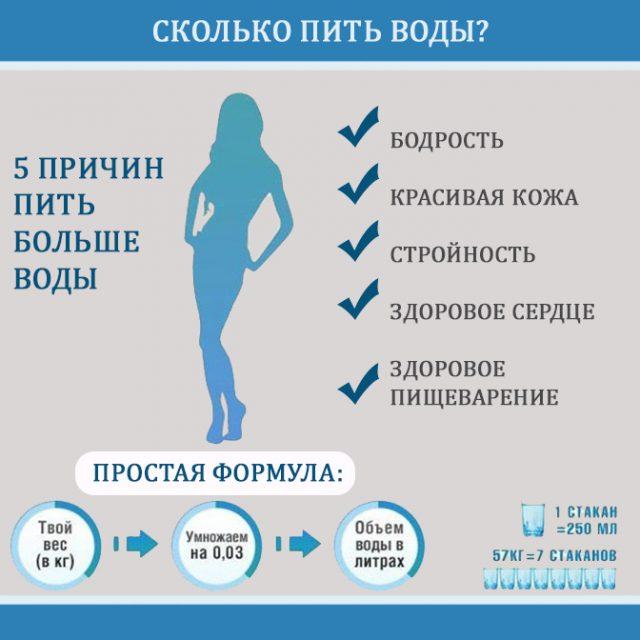 Сколько пить воды при климаксе