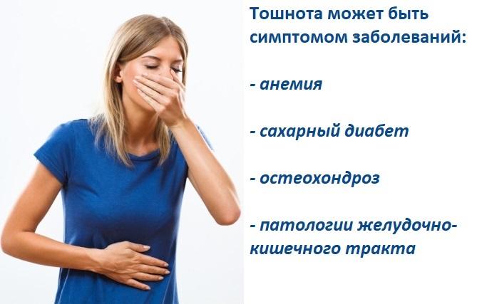 Тошнота при заболеваниях