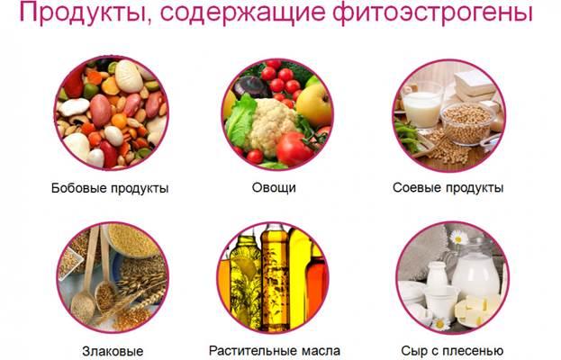 Питание для увеличения груди